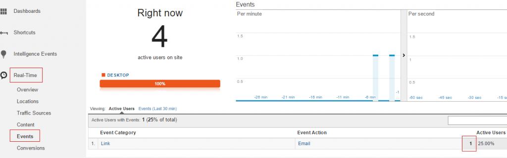 Analytics-EventEmail